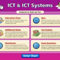 Help with gcse ict coursework – Buy A Essay For Cheap ...