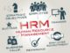 Human Resource Management - HRM (Human Resource Management)