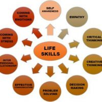Life-Skills-Health-Issues-for-Adolescent-ICT-200x200